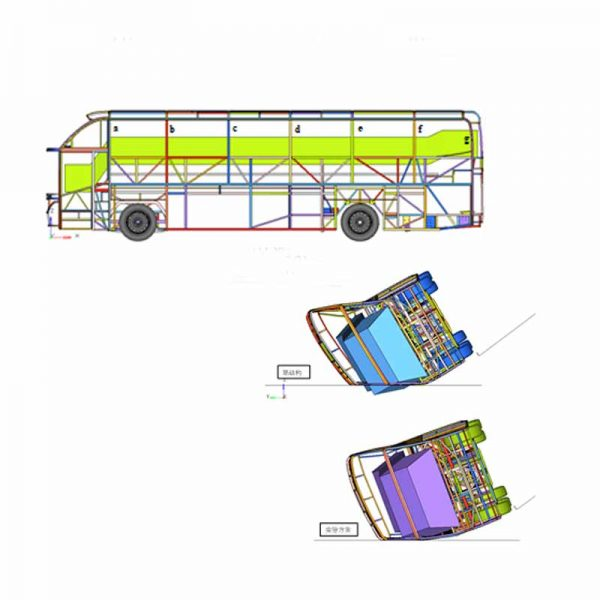1.5 Bus Rollover testing in bus design
